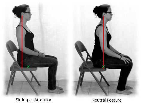 Proper Sitting Posture - Posture chairs